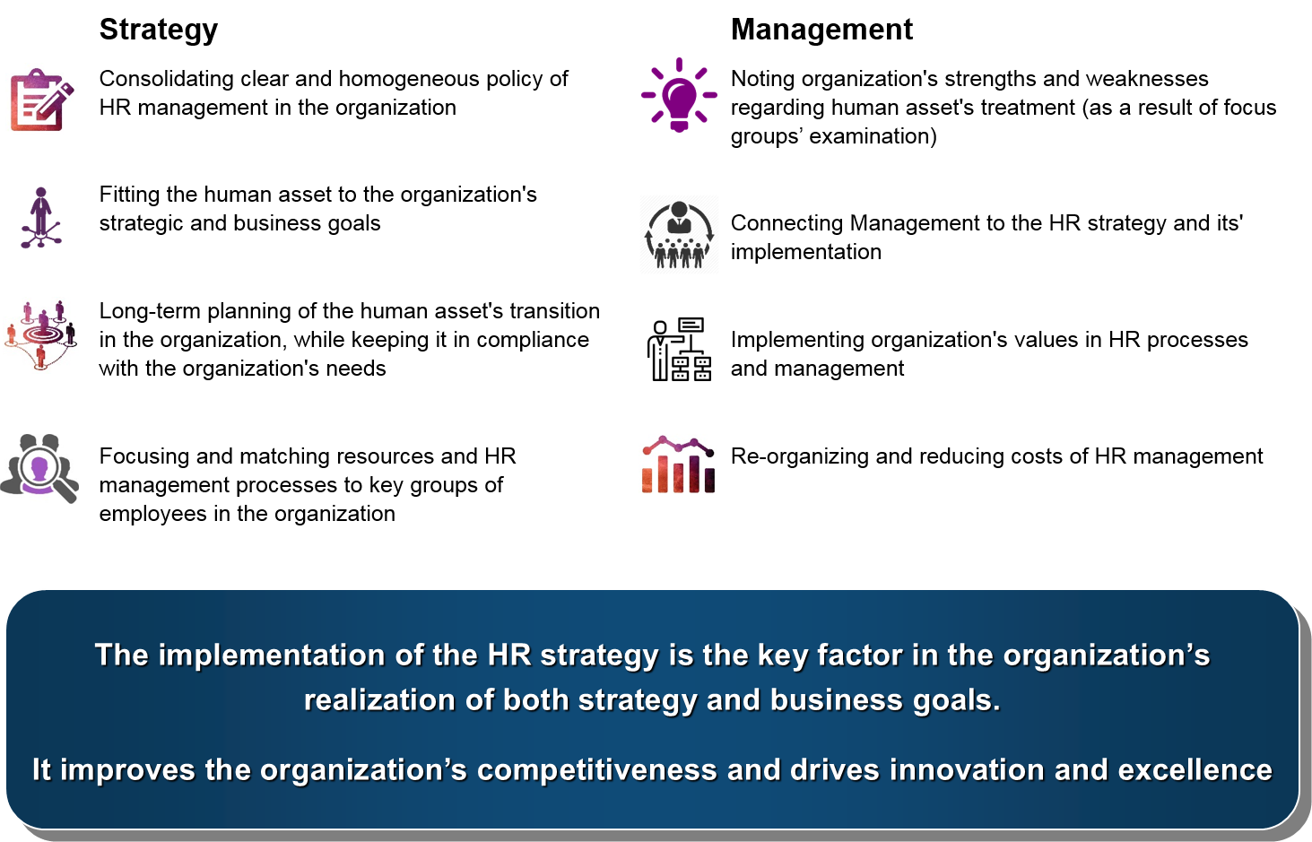 Defining An Hr Strategy For A Global Dairy Producer And