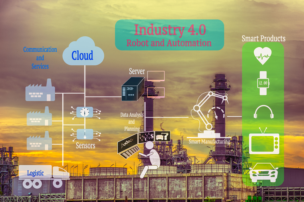 Industry 4.0 - illustration